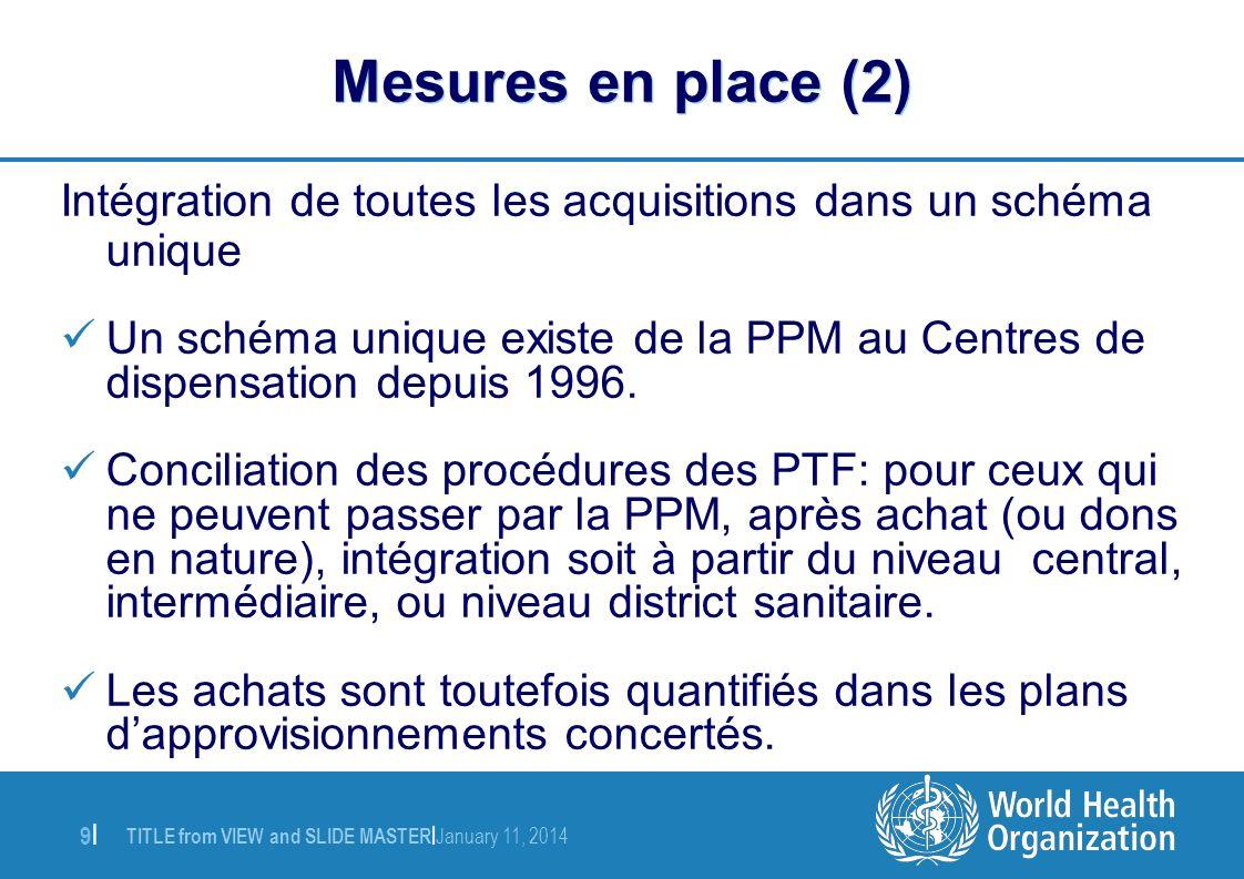 TITLE from VIEW and SLIDE MASTER | January 11, 2014 10 | Mesures en place (3) Adoption de plans dapprovisionnements Au niveau de la Centrale dachat (annuel et pluriannuel) sous légide du DG PPM.