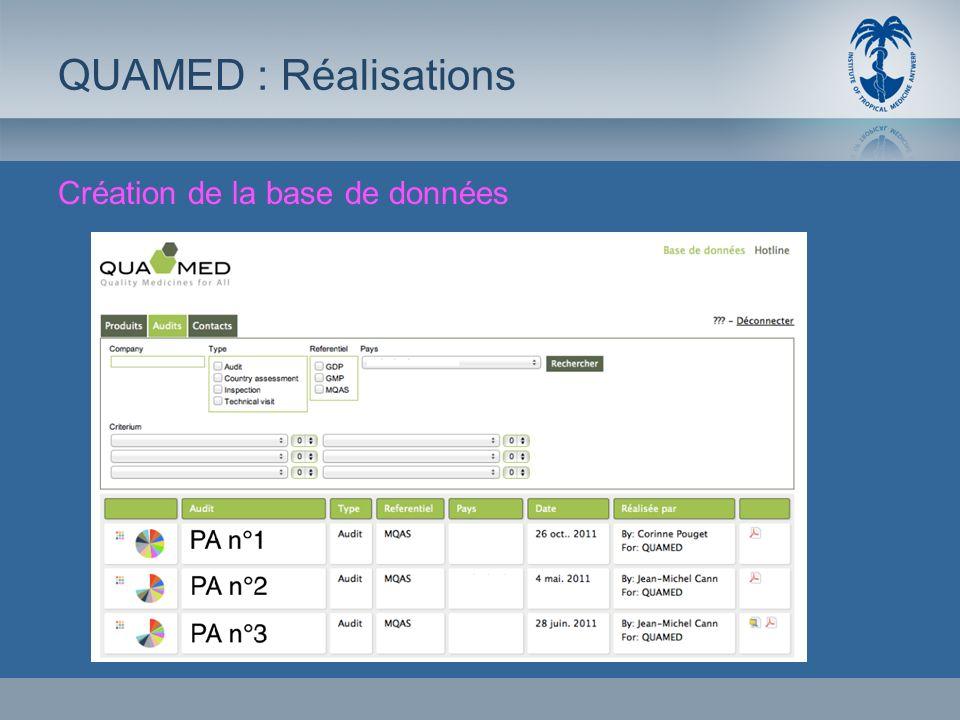 Création de la base de données QUAMED : Réalisations