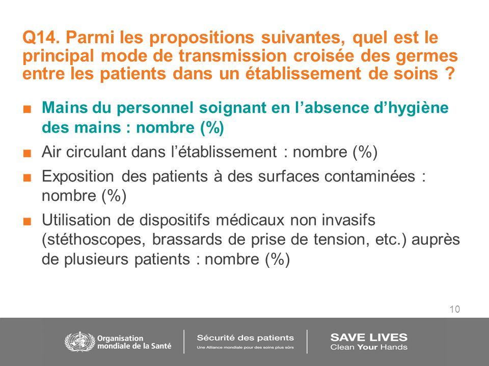 10 Q14. Parmi les propositions suivantes, quel est le principal mode de transmission croisée des germes entre les patients dans un établissement de so