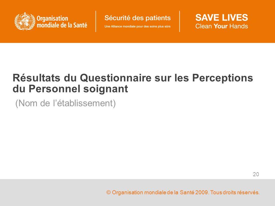 © Organisation mondiale de la Santé 2009. Tous droits réservés. 20 Résultats du Questionnaire sur les Perceptions du Personnel soignant (Nom de létabl