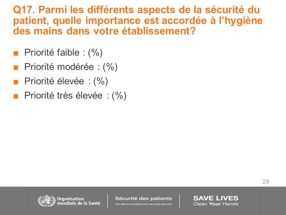 29 Q17. Parmi les différents aspects de la sécurité du patient, quelle importance est accordée à lhygiène des mains dans votre établissement? Priorité