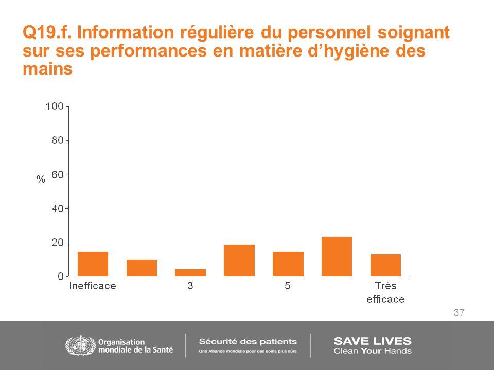 37 Q19.f. Information régulière du personnel soignant sur ses performances en matière dhygiène des mains