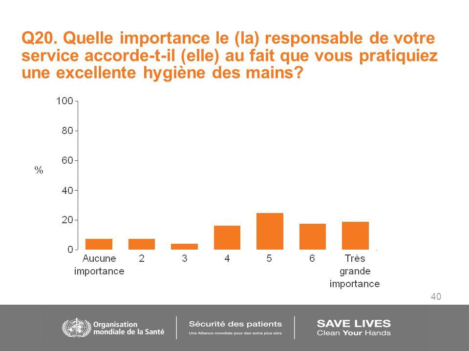 40 Q20. Quelle importance le (la) responsable de votre service accorde-t-il (elle) au fait que vous pratiquiez une excellente hygiène des mains?