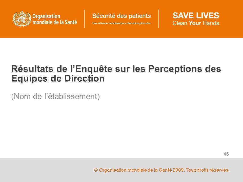 © Organisation mondiale de la Santé 2009. Tous droits réservés. 46 Résultats de lEnquête sur les Perceptions des Equipes de Direction (Nom de létablis