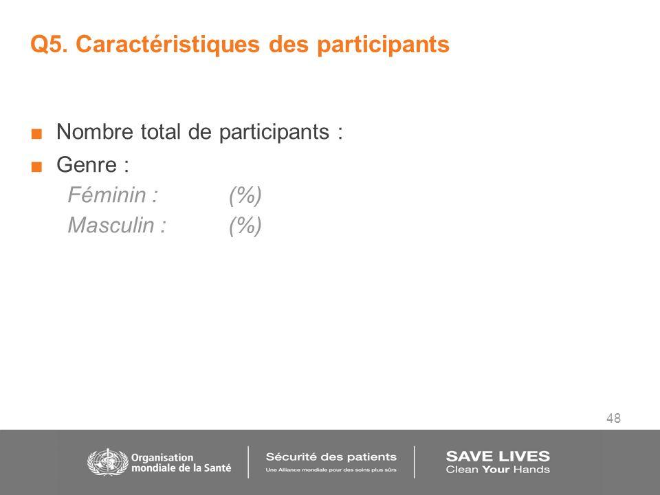 48 Q5. Caractéristiques des participants Nombre total de participants : Genre : Féminin :(%) Masculin : (%)