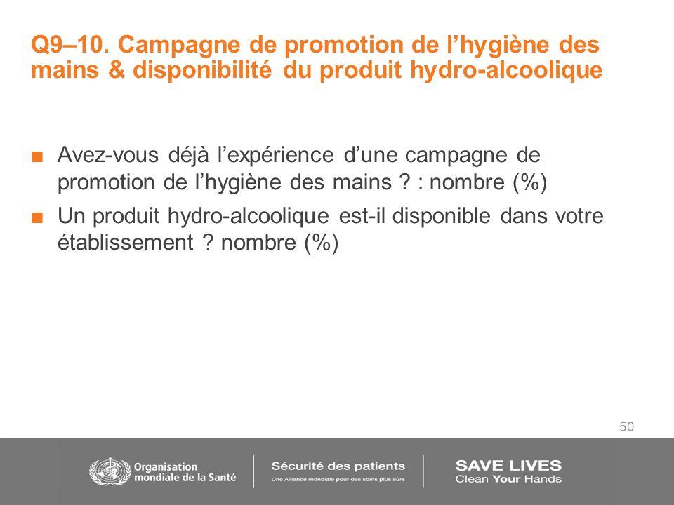 50 Q9–10. Campagne de promotion de lhygiène des mains & disponibilité du produit hydro-alcoolique Avez-vous déjà lexpérience dune campagne de promotio