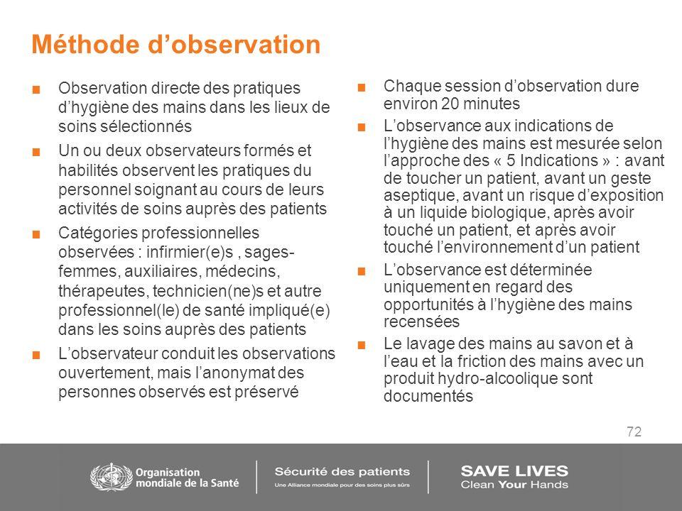 72 Méthode dobservation Observation directe des pratiques dhygiène des mains dans les lieux de soins sélectionnés Un ou deux observateurs formés et ha