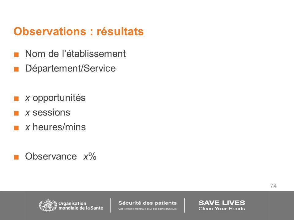 74 Observations : résultats Nom de létablissement Département/Service x opportunités x sessions x heures/mins Observance x%