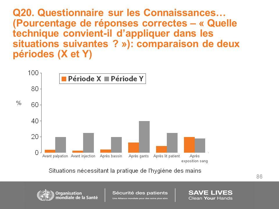 86 Q20. Questionnaire sur les Connaissances… (Pourcentage de réponses correctes – « Quelle technique convient-il dappliquer dans les situations suivan