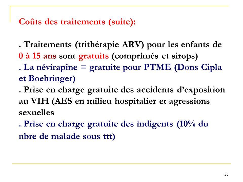 25 Coûts des traitements (suite):.