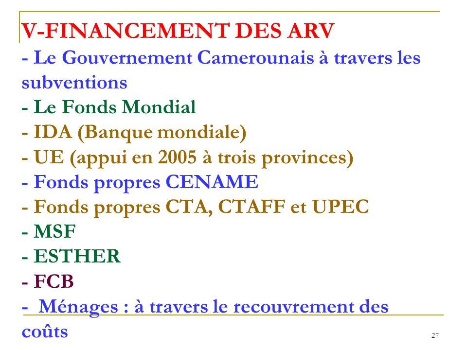 27 V-FINANCEMENT DES ARV - Le Gouvernement Camerounais à travers les subventions - Le Fonds Mondial - IDA (Banque mondiale) - UE (appui en 2005 à trois provinces) - Fonds propres CENAME - Fonds propres CTA, CTAFF et UPEC - MSF - ESTHER - FCB - Ménages : à travers le recouvrement des coûts
