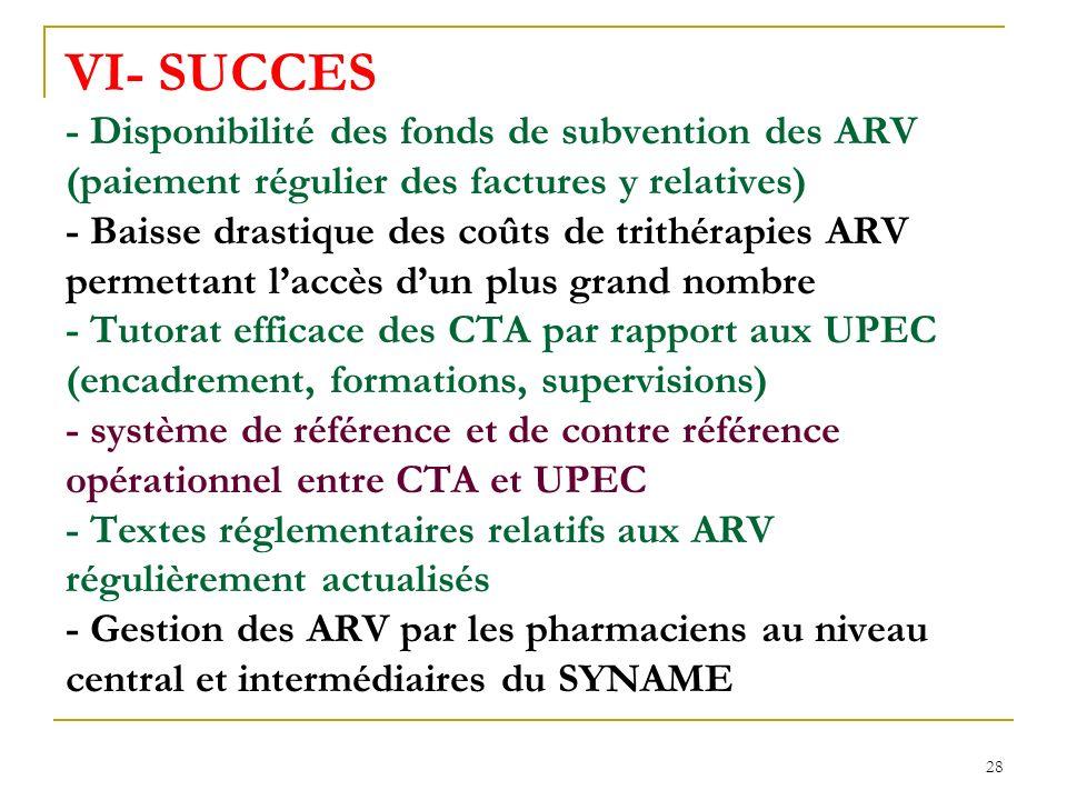 28 VI- SUCCES - Disponibilité des fonds de subvention des ARV (paiement régulier des factures y relatives) - Baisse drastique des coûts de trithérapies ARV permettant laccès dun plus grand nombre - Tutorat efficace des CTA par rapport aux UPEC (encadrement, formations, supervisions) - système de référence et de contre référence opérationnel entre CTA et UPEC - Textes réglementaires relatifs aux ARV régulièrement actualisés - Gestion des ARV par les pharmaciens au niveau central et intermédiaires du SYNAME
