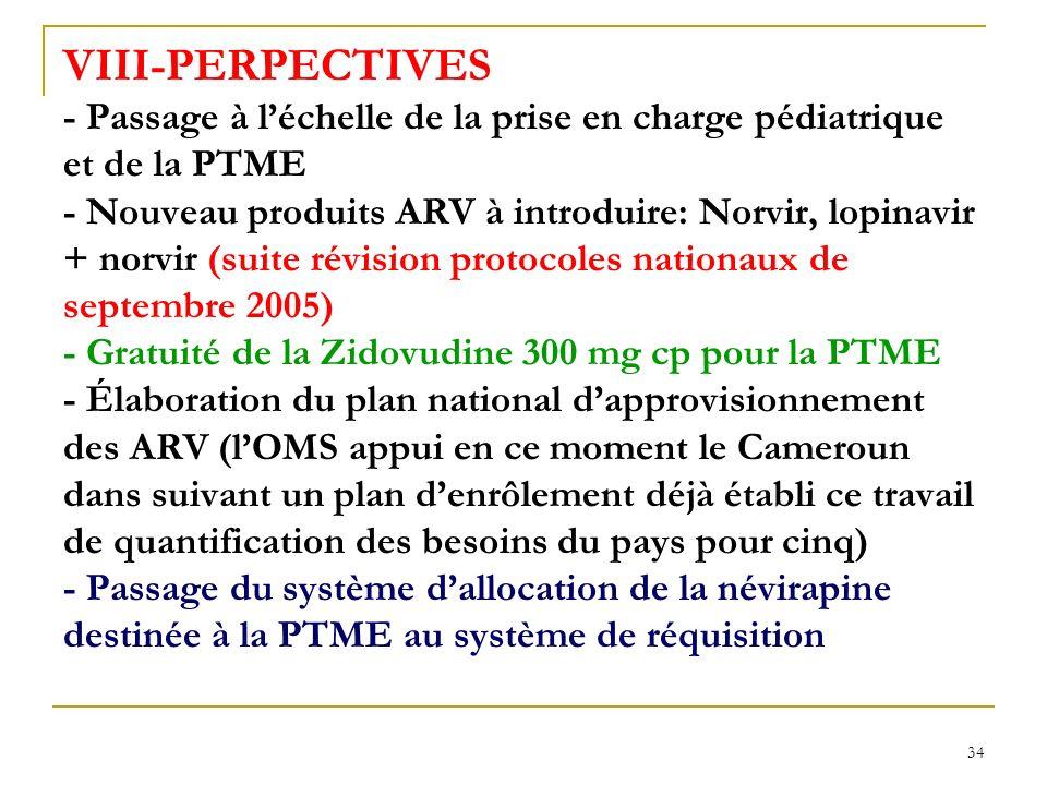 34 VIII-PERPECTIVES - Passage à léchelle de la prise en charge pédiatrique et de la PTME - Nouveau produits ARV à introduire: Norvir, lopinavir + norvir (suite révision protocoles nationaux de septembre 2005) - Gratuité de la Zidovudine 300 mg cp pour la PTME - Élaboration du plan national dapprovisionnement des ARV (lOMS appui en ce moment le Cameroun dans suivant un plan denrôlement déjà établi ce travail de quantification des besoins du pays pour cinq) - Passage du système dallocation de la névirapine destinée à la PTME au système de réquisition