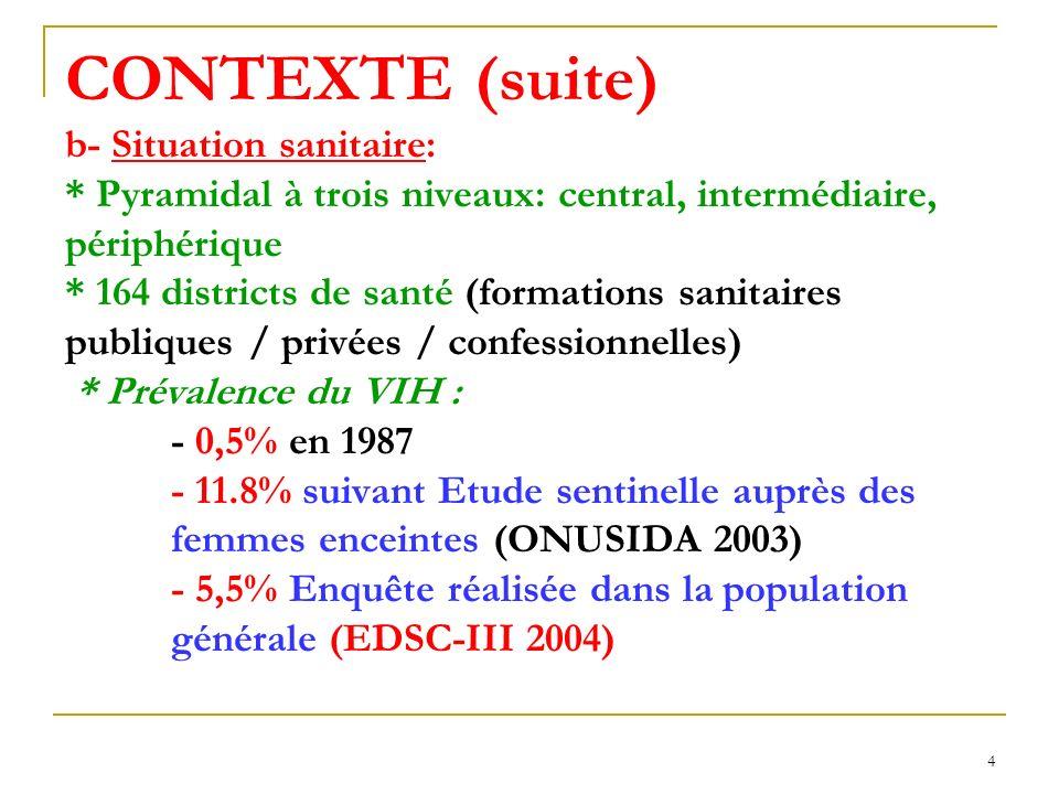 5 CONTEXTE (suite) * 17 000 malades sont sous TTT ARV soit 19.5% des patient éligibles au TTT (déc 05).