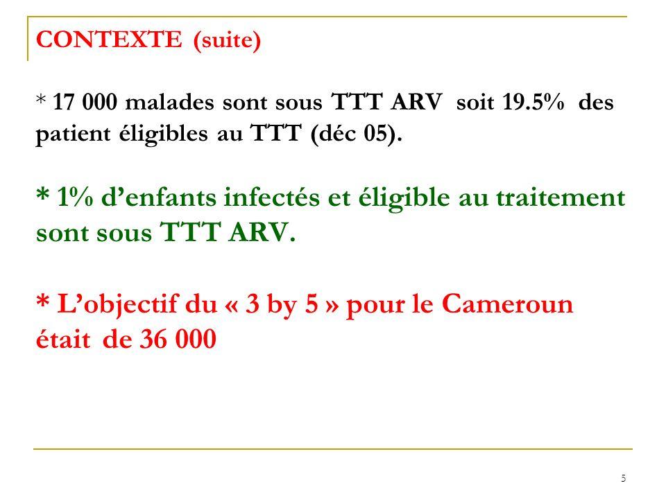 26 REMARQUE: Mise sur pied par le MSP de lobservatoire national des prix des ARV et des tests de dépistage