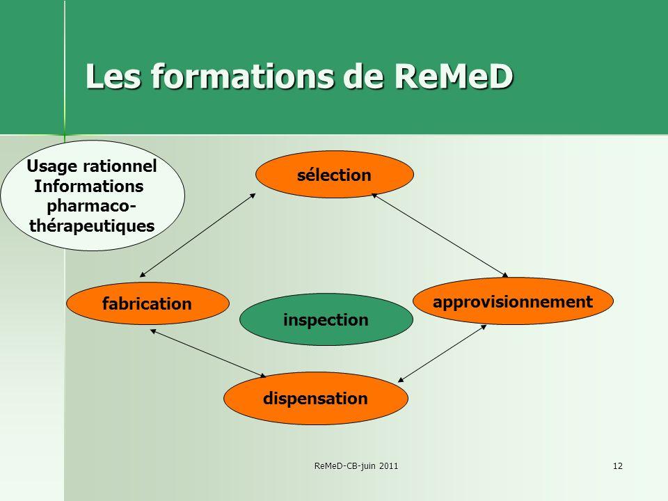ReMeD-CB-juin 201112 Les formations de ReMeD sélection approvisionnement dispensation Usage rationnel Informations pharmaco- thérapeutiques fabricatio
