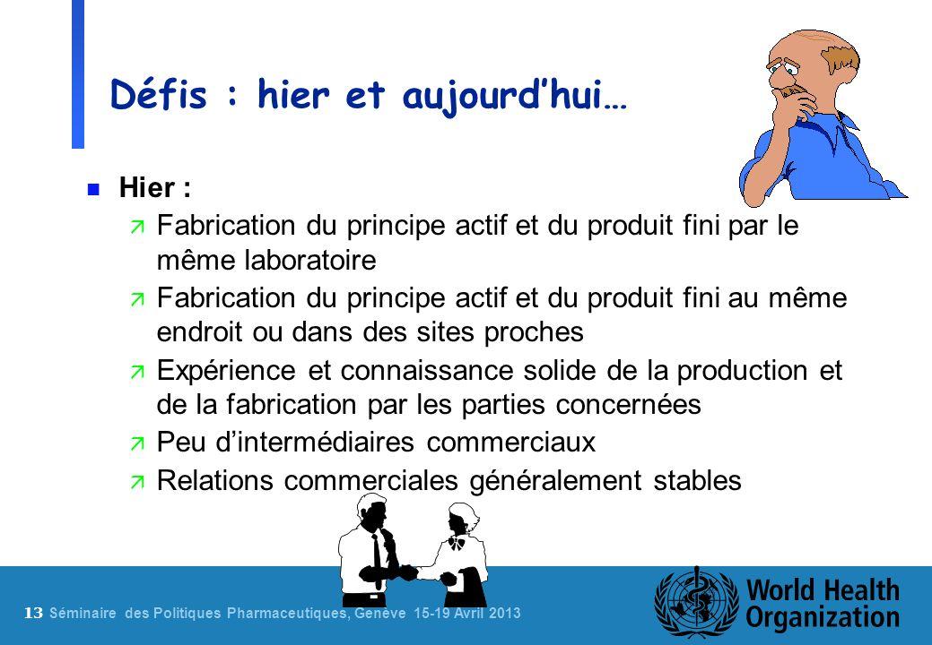 13 S éminaire des Politiques Pharmaceutiques, Genève 15-19 Avril 2013 Défis : hier et aujourdhui… n Hier : ä Fabrication du principe actif et du produ