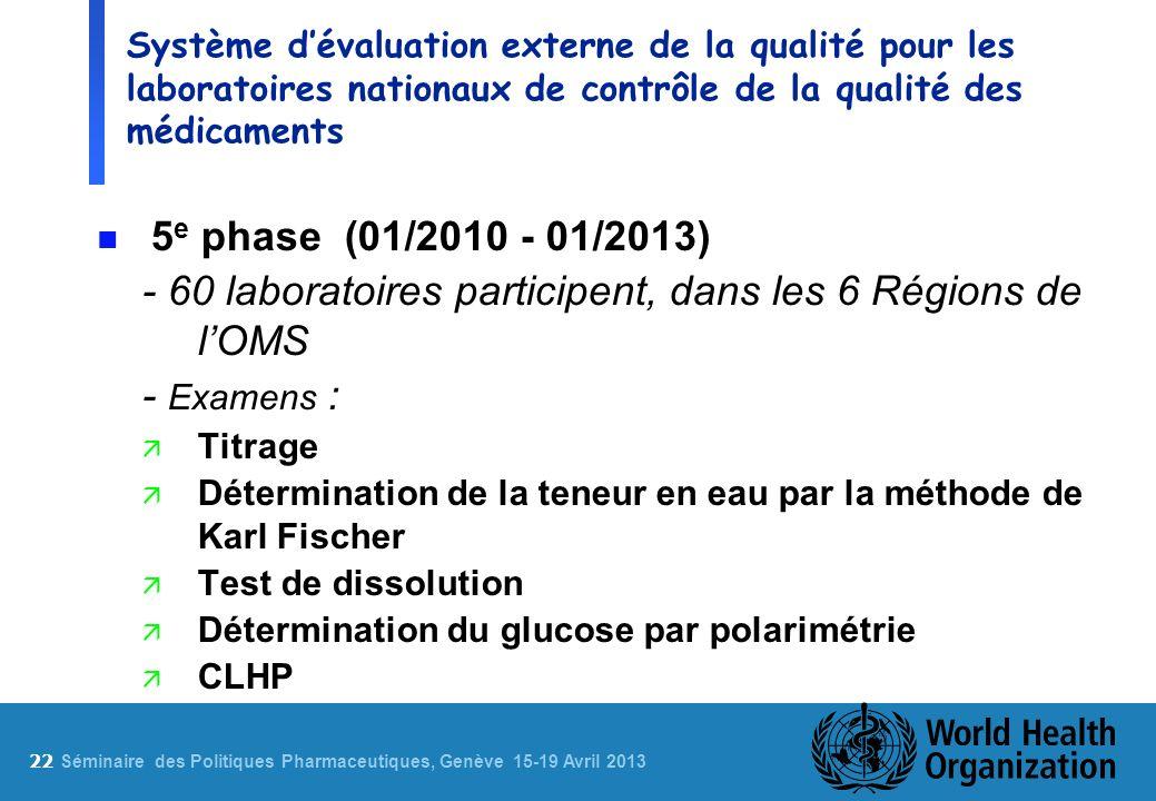 22 S éminaire des Politiques Pharmaceutiques, Genève 15-19 Avril 2013 Système dévaluation externe de la qualité pour les laboratoires nationaux de con