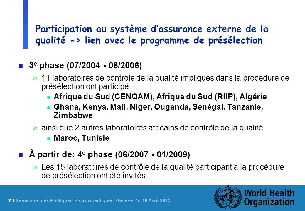 23 S éminaire des Politiques Pharmaceutiques, Genève 15-19 Avril 2013 Participation au système dassurance externe de la qualité -> lien avec le programme de présélection n 3 e phase (07/2004 - 06/2006) ä 11 laboratoires de contrôle de la qualité impliqués dans la procédure de présélection ont participé l Afrique du Sud (CENQAM), Afrique du Sud (RIIP), Algérie l Ghana, Kenya, Mali, Niger, Ouganda, Sénégal, Tanzanie, Zimbabwe ä ainsi que 2 autres laboratoires africains de contrôle de la qualité l Maroc, Tunisie n À partir de: 4 e phase (06/2007 - 01/2009) ä Les 15 laboratoires de contrôle de la qualité participant à la procédure de présélection ont été invités