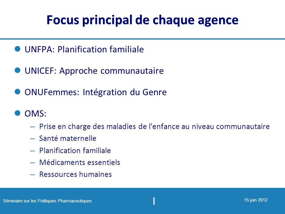 Séminaire sur les Politiques Pharmaceutiques | 15 juin 2012 Principes de base Soutien et/ou renforcement des activités dans les plans nationaux Complémentarité entre agences et avec d autres appuis fournis y compris l aide bilatérale de la France (AFD) Traçabilité des activités soutenue par ces fonds