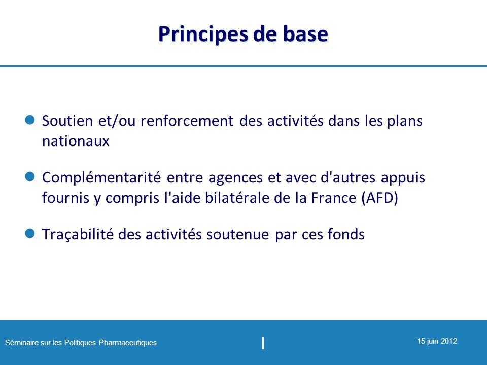 Séminaire sur les Politiques Pharmaceutiques | 15 juin 2012 Cadre logique (1.1) leadership et gouvernance (1.2) système dinformation sanitaire (1.3) financement de la santé (1.4) ressources humaines pour la santé (1.5) produits et technologies médicaux essentiels (1.6) prestations de services (incluant les interventions de niveau communautaire) A ceux-ci sajoute : (1.7) la promotion au niveau familial et communautaire des pratiques familiales essentielles.