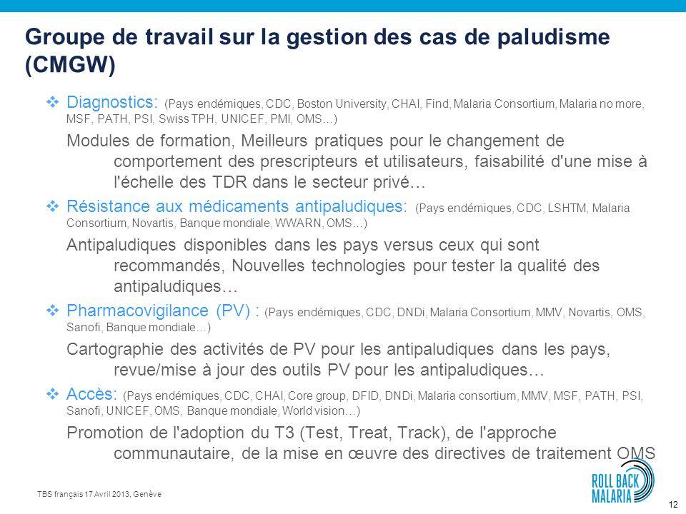 11 TBS français 17 Avril 2013, Genève Groupe de travail sur la gestion des achats et des stocks (PSM)(5) Assurer la production, la mise à jour et la d