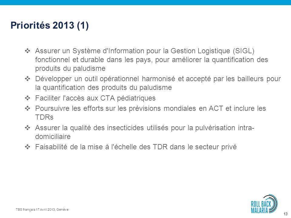 12 TBS français 17 Avril 2013, Genève Groupe de travail sur la gestion des cas de paludisme (CMGW) Diagnostics: (Pays endémiques, CDC, Boston Universi