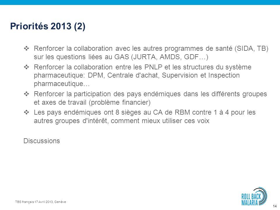 13 TBS français 17 Avril 2013, Genève Priorités 2013 (1) Assurer un Système d'Information pour la Gestion Logistique (SIGL) fonctionnel et durable dan