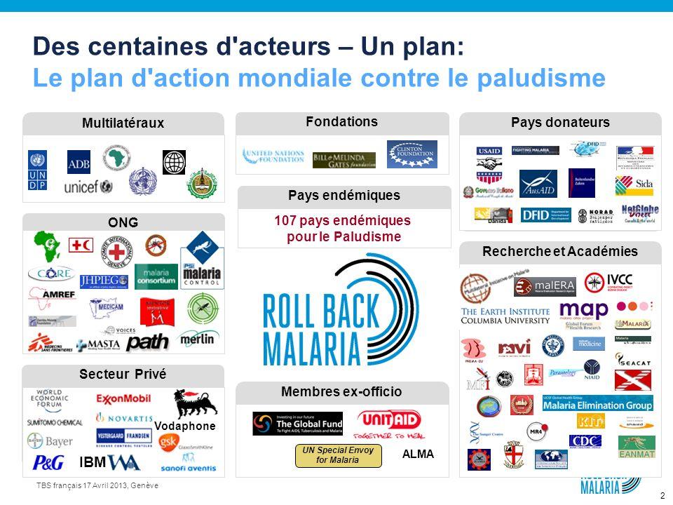 1 TBS français 17 Avril 2013, Genève Est une alliance mondiale visant à mettre en oeuvre une action coordonnée pour lutter contre le paludisme Lancé e