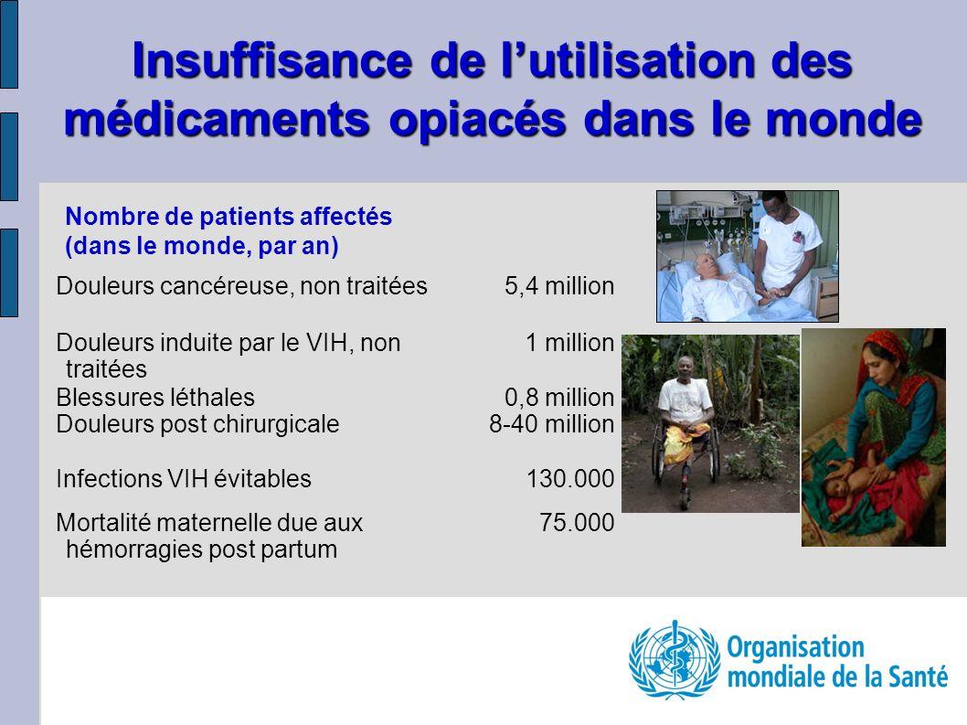 Douleurs cancéreuse, non traitées5,4 million Douleurs induite par le VIH, non traitées 1 million Blessures léthales Douleurs post chirurgicale 0,8 mil
