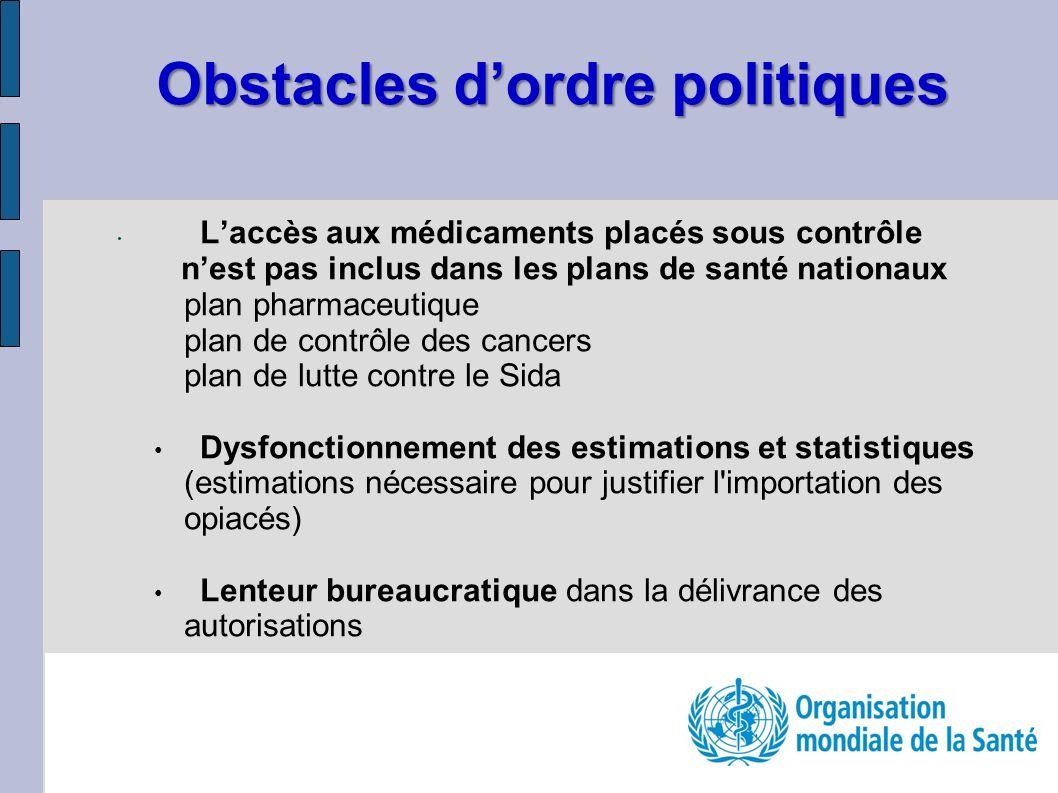 Obstacles dordre politiques Laccès aux médicaments placés sous contrôle nest pas inclus dans les plans de santé nationaux plan pharmaceutique plan de