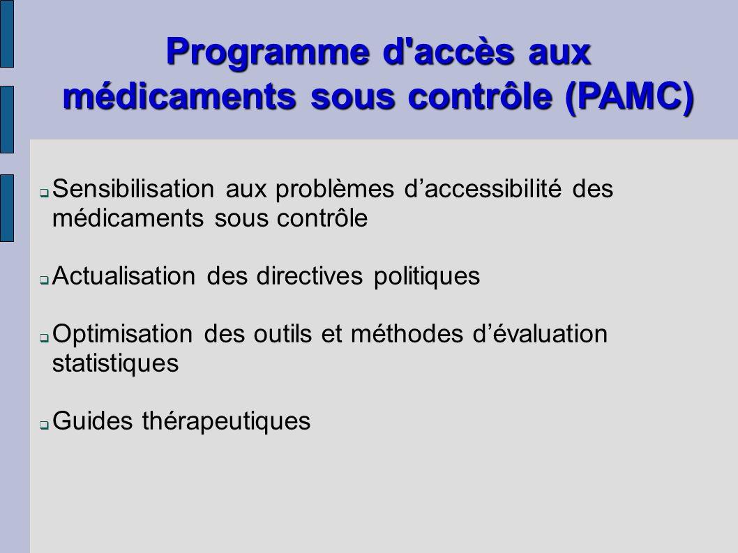 Sensibilisation aux problèmes daccessibilité des médicaments sous contrôle Actualisation des directives politiques Optimisation des outils et méthodes