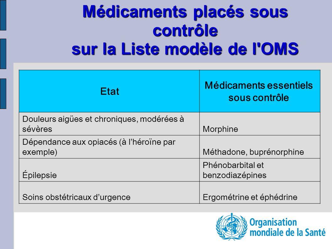 Médicaments placés sous contrôle sur la Liste modèle de l'OMS Médicaments essentiels sous contrôle Etat Morphine Douleurs aigües et chroniques, modéré