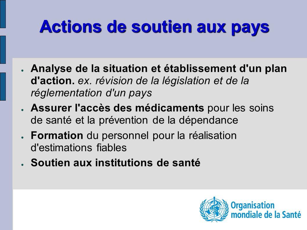 Analyse de la situation et établissement d'un plan d'action. ex. révision de la législation et de la réglementation d'un pays Assurer l'accès des médi