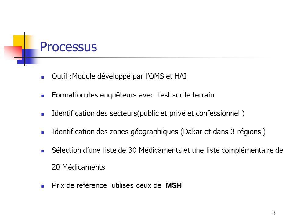 3 Processus Outil :Module développé par lOMS et HAI Formation des enquêteurs avec test sur le terrain Identification des secteurs(public et privé et c