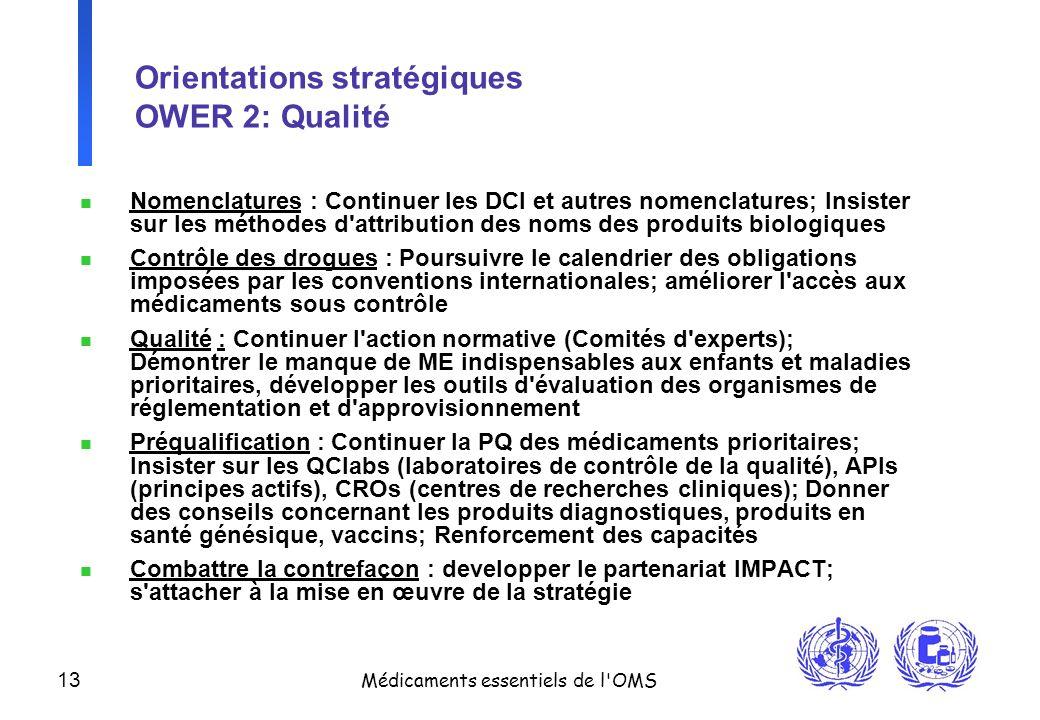 13 Médicaments essentiels de l'OMS Orientations stratégiques OWER 2: Qualité n Nomenclatures : Continuer les DCI et autres nomenclatures; Insister sur