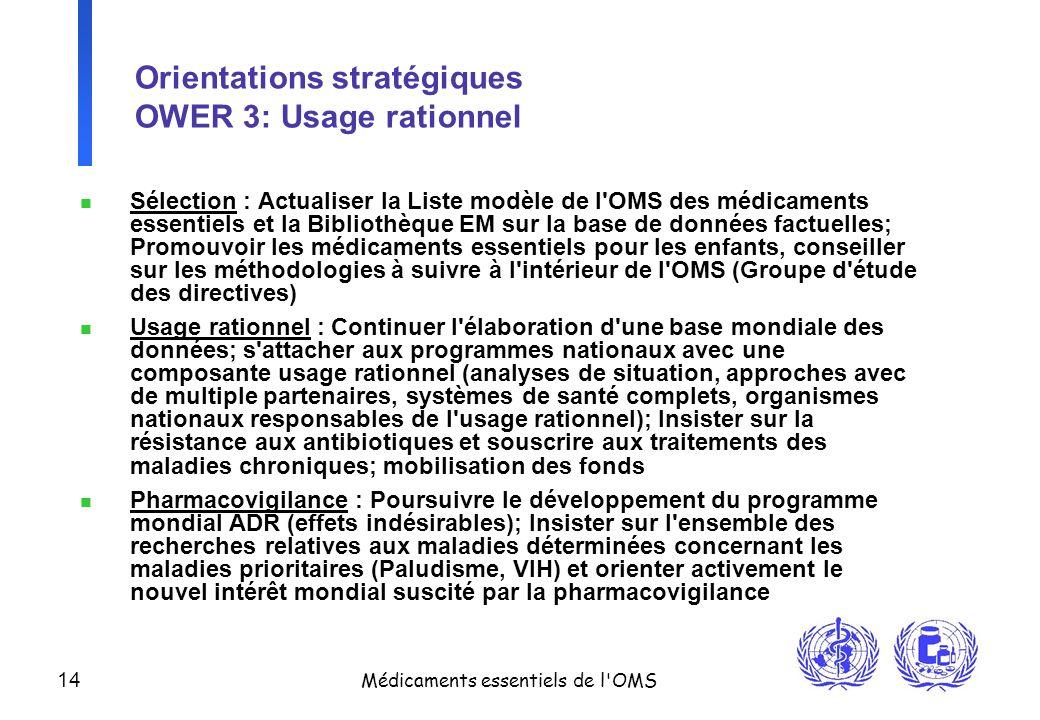 14 Médicaments essentiels de l'OMS Orientations stratégiques OWER 3: Usage rationnel n Sélection : Actualiser la Liste modèle de l'OMS des médicaments