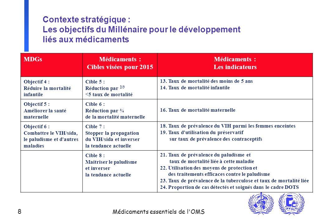 8 Médicaments essentiels de l'OMS Contexte stratégique : Les objectifs du Millénaire pour le développement liés aux médicaments MDGsMédicaments : Cibl