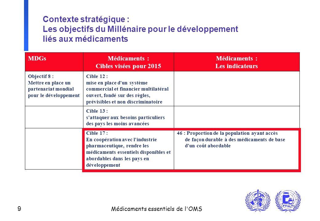 9 Médicaments essentiels de l'OMS Contexte stratégique : Les objectifs du Millénaire pour le développement liés aux médicaments MDGsMédicaments : Cibl