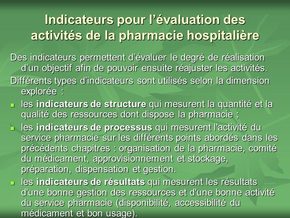 Indicateurs pour lévaluation des activités de la pharmacie hospitalière Des indicateurs permettent dévaluer le degré de réalisation dun objectif afin
