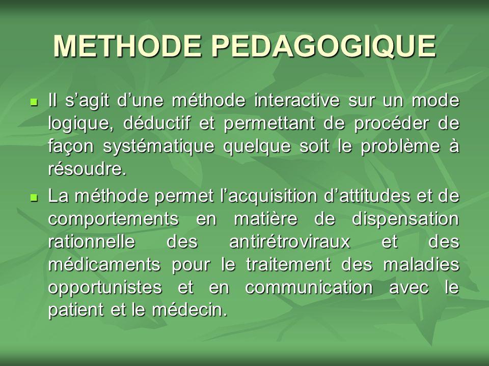 METHODE PEDAGOGIQUE Il sagit dune méthode interactive sur un mode logique, déductif et permettant de procéder de façon systématique quelque soit le pr
