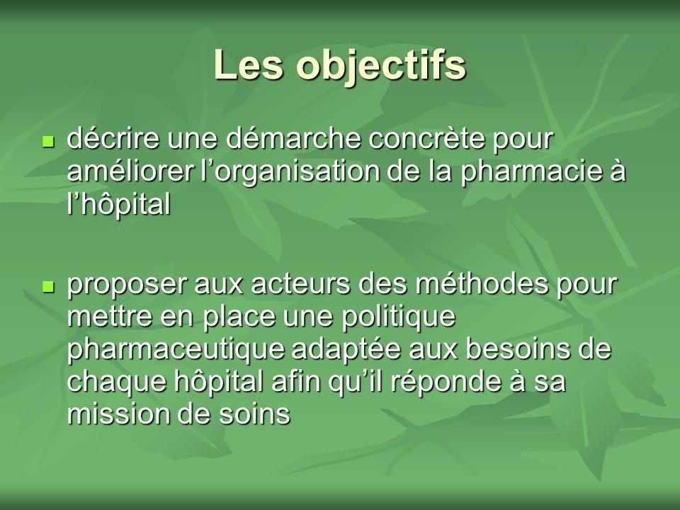 Les objectifs décrire une démarche concrète pour améliorer lorganisation de la pharmacie à lhôpital décrire une démarche concrète pour améliorer lorga