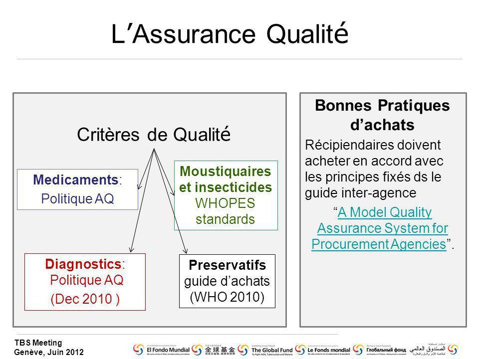 TBS Meeting Genève, Juin 2012 L Assurance Qualit é Critères de Qualit é Bonnes Pratiques dachats Récipiendaires doivent acheter en accord avec les pri