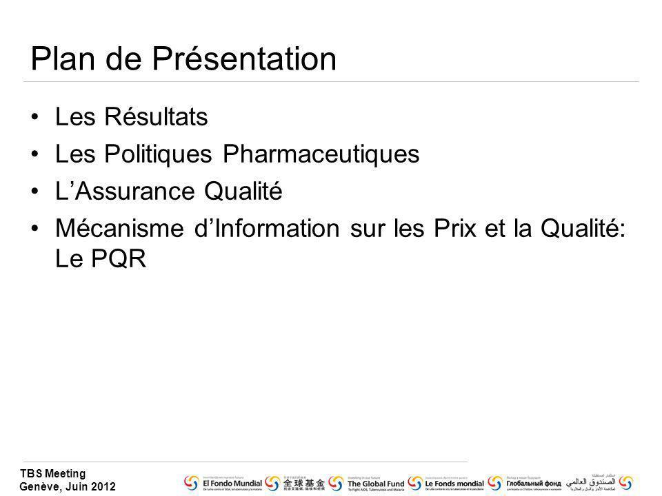TBS Meeting Genève, Juin 2012 Plan de Présentation Les Résultats Les Politiques Pharmaceutiques LAssurance Qualité Mécanisme dInformation sur les Prix