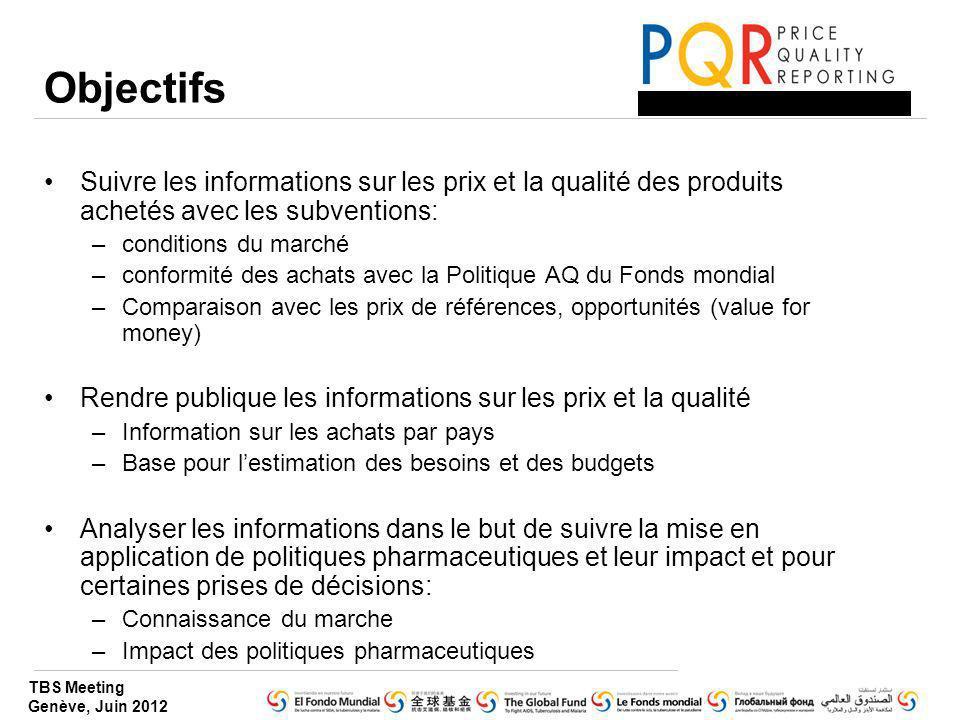 TBS Meeting Genève, Juin 2012 Objectifs Suivre les informations sur les prix et la qualité des produits achetés avec les subventions: –conditions du m