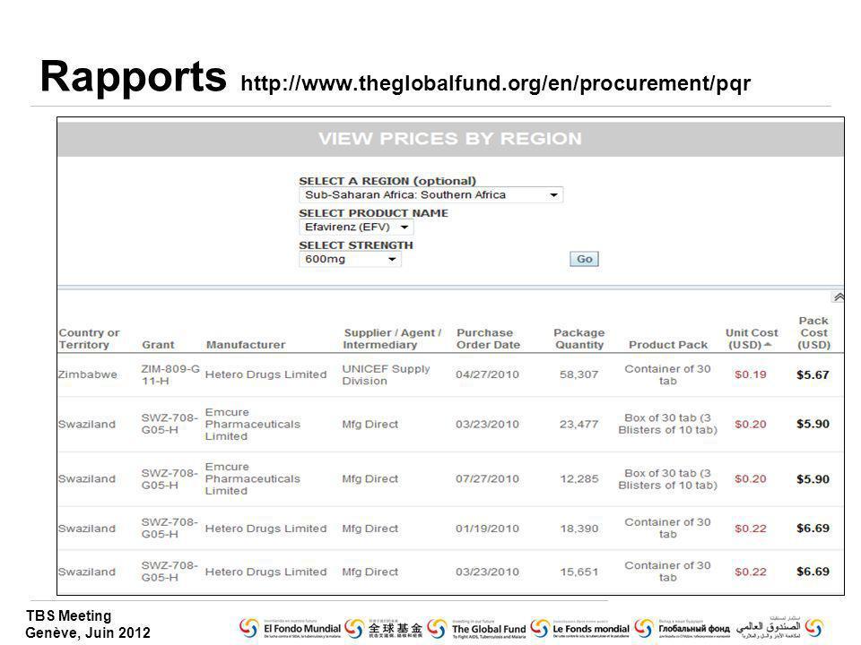 TBS Meeting Genève, Juin 2012 Rapports http://www.theglobalfund.org/en/procurement/pqr