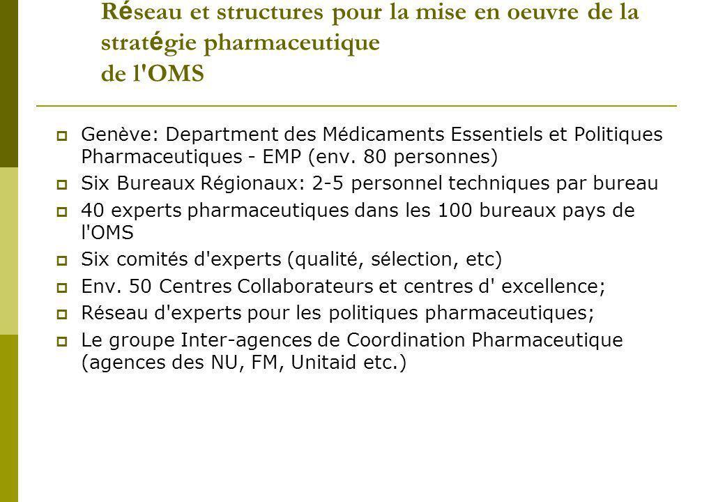 R é seau et structures pour la mise en oeuvre de la strat é gie pharmaceutique de l OMS Gen è ve: Department des M é dicaments Essentiels et Politiques Pharmaceutiques - EMP (env.
