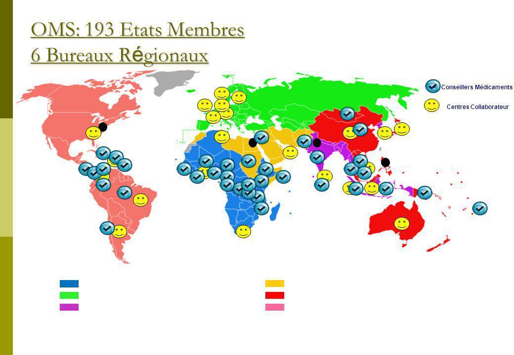 OMS: 193 Etats Membres 6 Bureaux R é gionaux = Conseillers Médicaments Centres Collaborateur