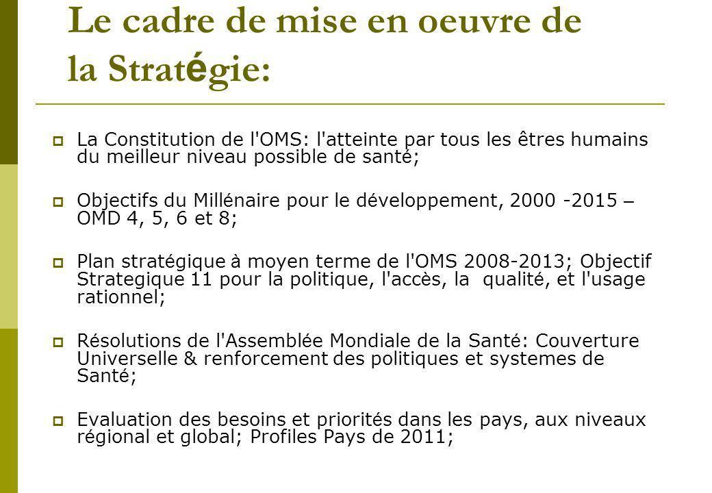 Le cadre de mise en oeuvre de la Strat é gie: La Constitution de l OMS: l atteinte par tous les êtres humains du meilleur niveau possible de sant é ; Objectifs du Mill é naire pour le d é veloppement, 2000 -2015 – OMD 4, 5, 6 et 8; Plan strat é gique à moyen terme de l OMS 2008-2013; Objectif Strategique 11 pour la politique, l acc è s, la qualit é, et l usage rationnel; R é solutions de l Assembl é e Mondiale de la Sant é : Couverture Universelle & renforcement des politiques et systemes de Sant é ; Evaluation des besoins et priorit é s dans les pays, aux niveaux r é gional et global; Profiles Pays de 2011;