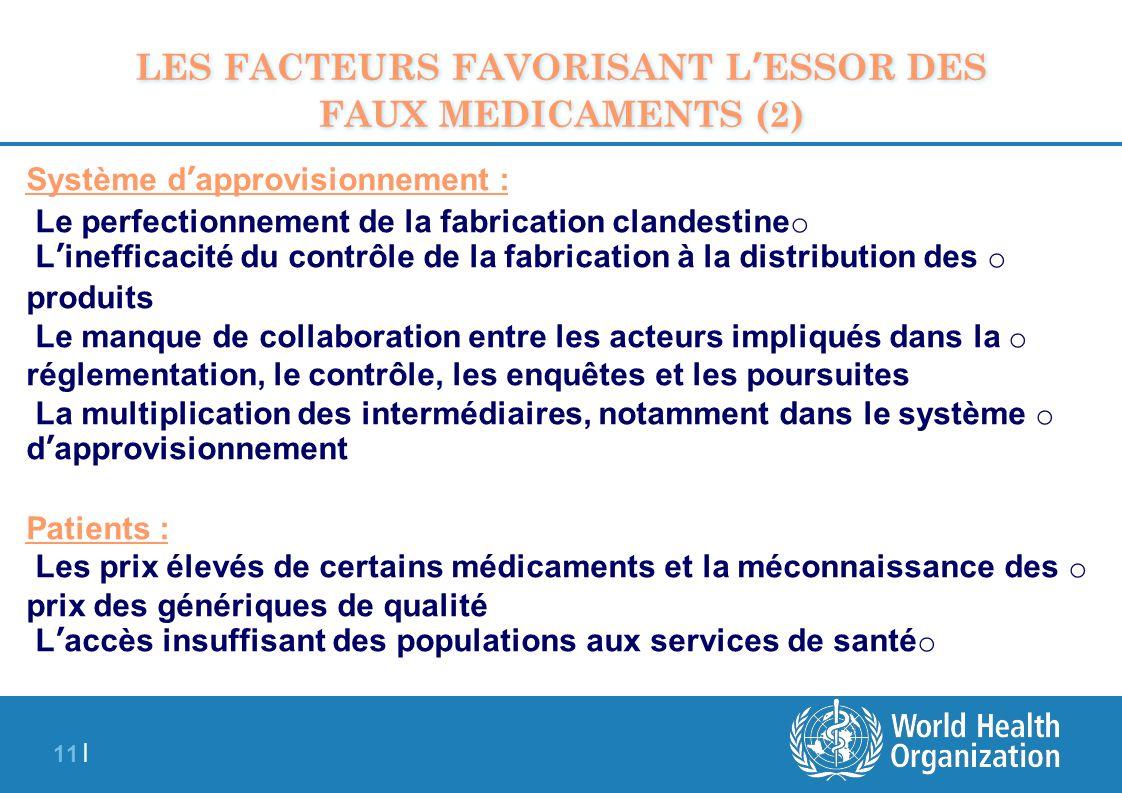 11 | Système dapprovisionnement : o Le perfectionnement de la fabrication clandestine o Linefficacité du contrôle de la fabrication à la distribution